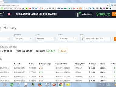 Binary Option Performance