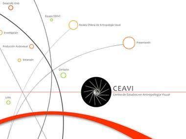 CEAVI Web