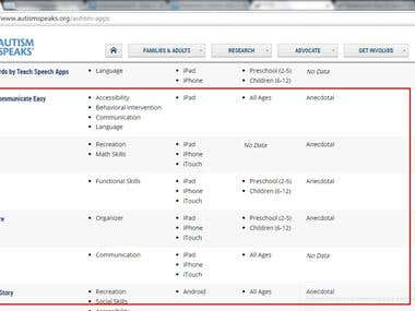 Sample 2 Web scraping of advanced app listing site