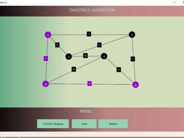 Implement Dijikstra Algorithm on GUI