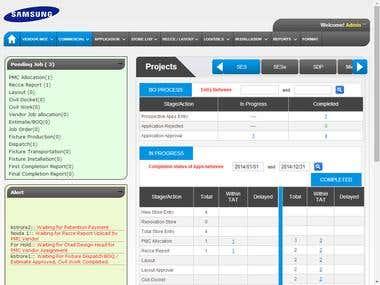 SAMSUNG: Workflow Management System