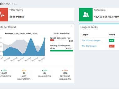 Bootstrap Game Stats Page