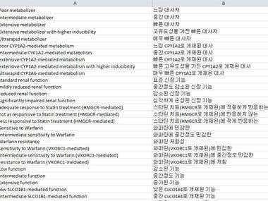 ENGLISH TO KOREAN