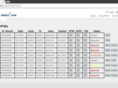 ASP.NET MVC (Electronic PTW)