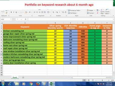 SEO Keyword Research demo