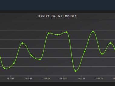 Platform Real Time - Weather Station - [ In progress ]