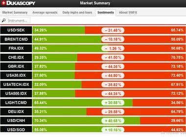 FX trading analysis