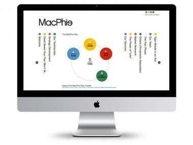 Macphie Inc.