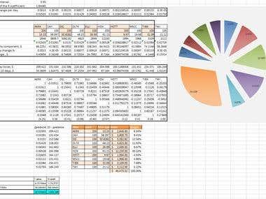 Client portfolio