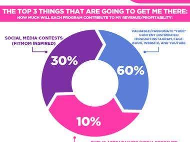 Fabiana Ferrarini Infographic