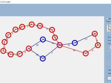 Shortest path problem project Windows Forms C#