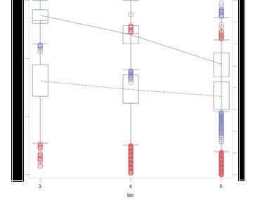 Efficiency analysis of chip bins