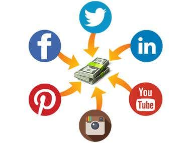 Social Media Marketing Increases Sales and Profit