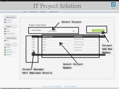 IT Base   Project Tracking  Management System