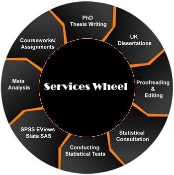 Service Wheel
