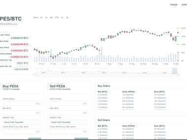 Fibonx sytem for trade bitcoins