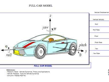 Full Car Model