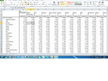 SPPS Tables