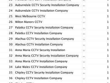 CCTV Keywords Ranking for 176 cities.