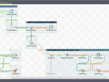 ETL Process: Integrate Surveillance Sensor Data