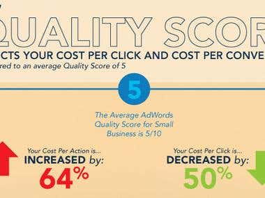 Quality Score - Really Important in order to decrease CPC