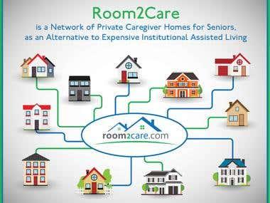 Room2Care Network Illustration
