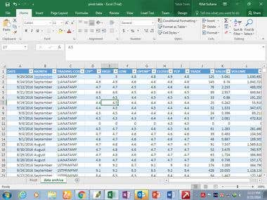Excel Table for Data Analysis