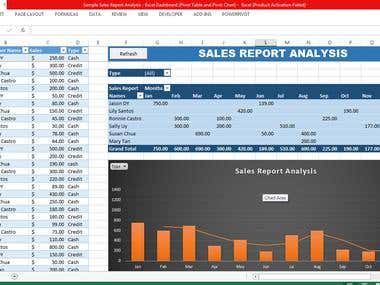Sample Sales Report Analysis - Excel Dashboard (Pivot Table