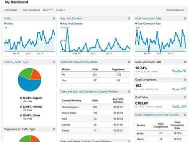 Analytics on Your Site With A Custom Dashboard
