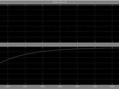 Liquid Level Control System modelling