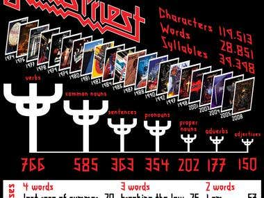 The Lyrics of Judas Priest