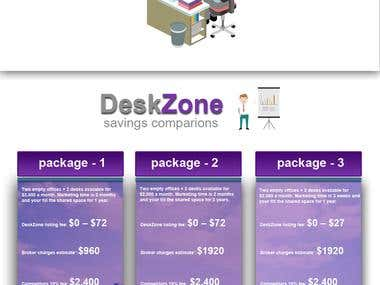 deskzone  website