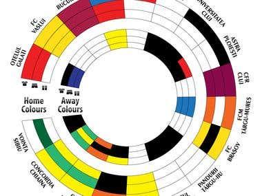 Liga 1 Colours