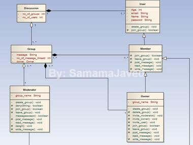 Group Discussion Web (UML)