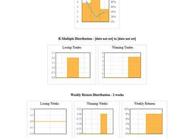 Live Forex trading graphs