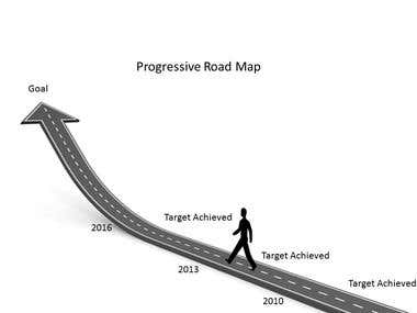 Progressive Roadmap