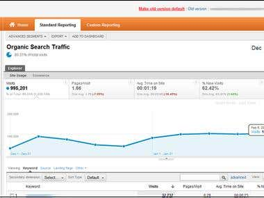 Magazine Website Visitor Increase