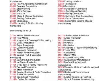 INDUSTRY REPORTS LIST U.S. AND CANADA