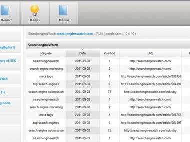 Google Keyword Management