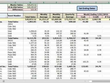 Aggregated Cash & Credit Sales Summary