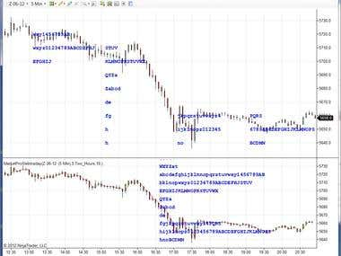 NinjaTrader MarketProfile indicator