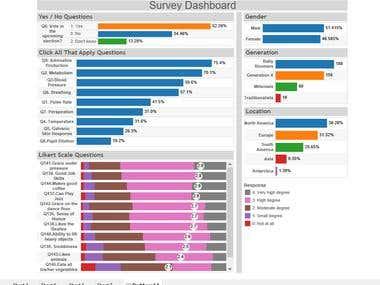 Survay result dashboard