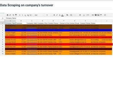 Web Scarping for company turnover