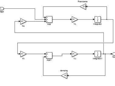 Matlab Dc Modelling