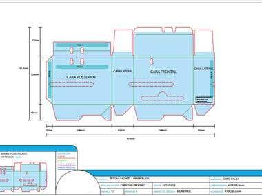 Packaging Blueprints