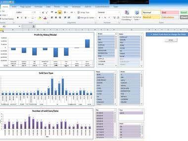 Excel Pivot Charts