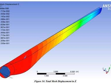 Structural Analysis of wind turbine blades
