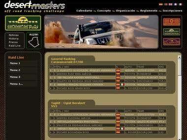 Sistema de competencias automovilisticas para España