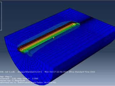 FEA of Laterally Loaded Piles using ABAQUS