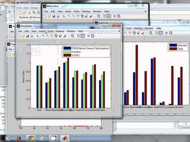 MATLAB PROJECT-3